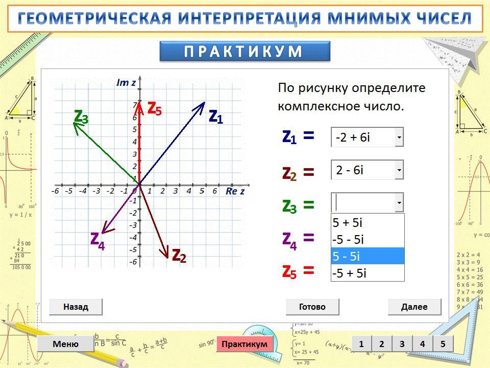 График с комплексными z