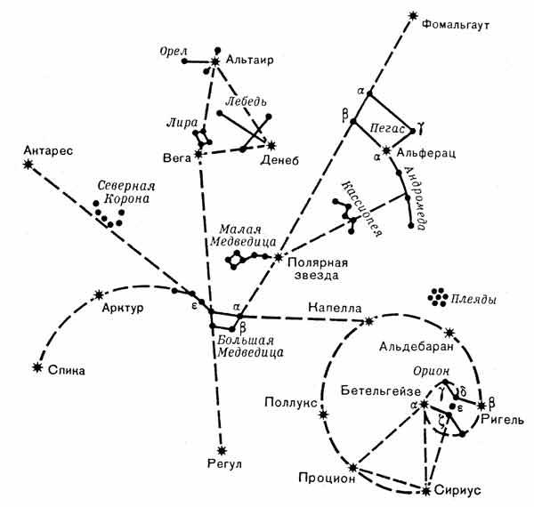 Схема взаимного расположения